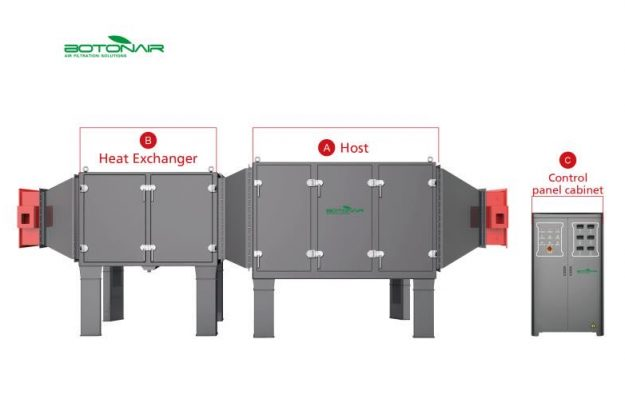 Why We Separate Control Panel Cabinet From Host In Industrial Electrostatic Precipitators?